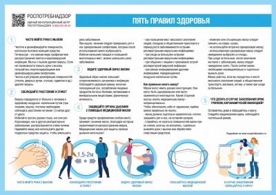Плакат A4 о правилах защиты от ОРВИ