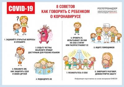 Листовка детям о коронавирусе