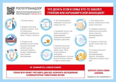 Плакат в ДОУ о заболевании коронавирусом в семье