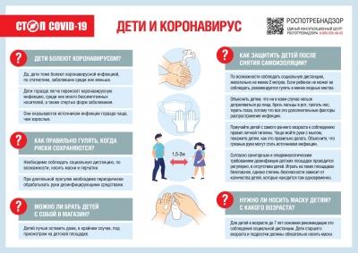 Плакат А4 о прогулках во время карантина по Covid-19