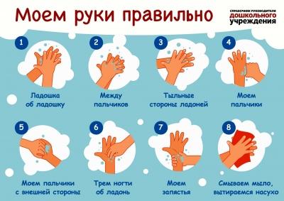 Листовка о правильном мытье рук в детском саду