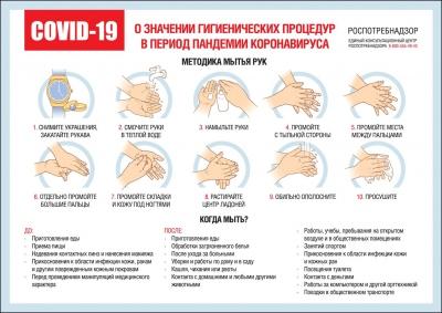 Плакат А4 о значимости личной гигиены