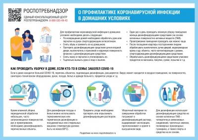 Листовка о профилактике коронавируса дома