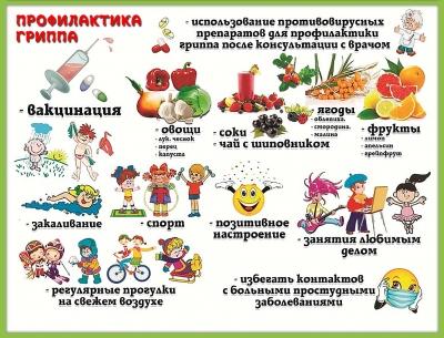 Плакат профилактика гриппа