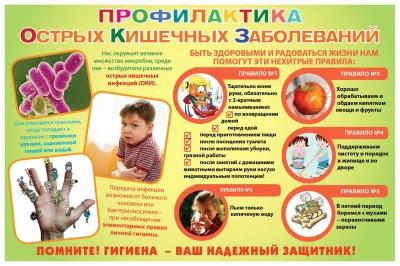 Плакат профилактика ОКИ