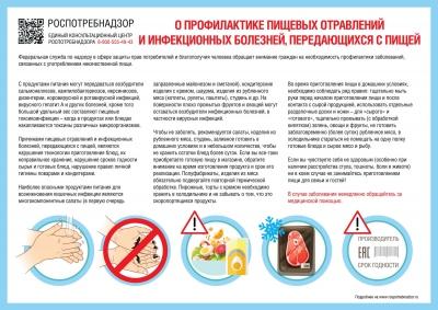 Листовка A4 Профилактика пищевых отравлений